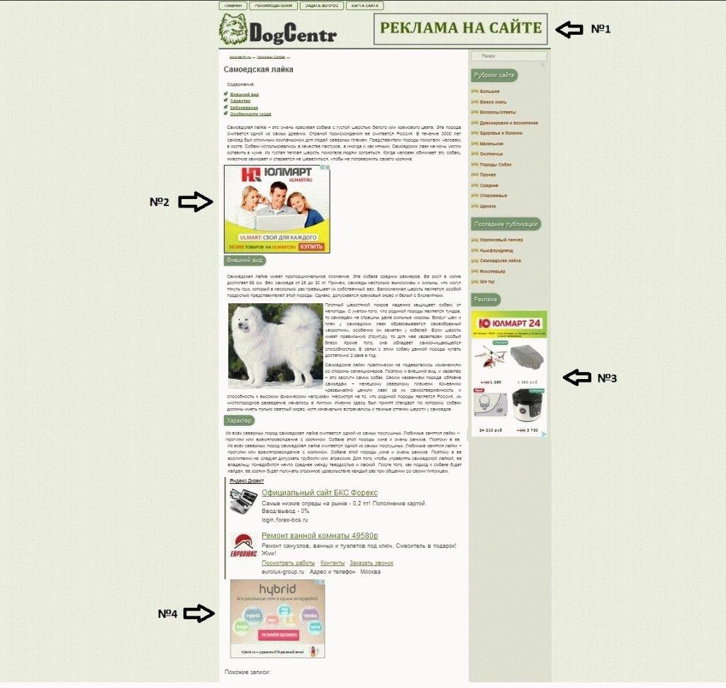 Прайс-лист dogcentr.ru